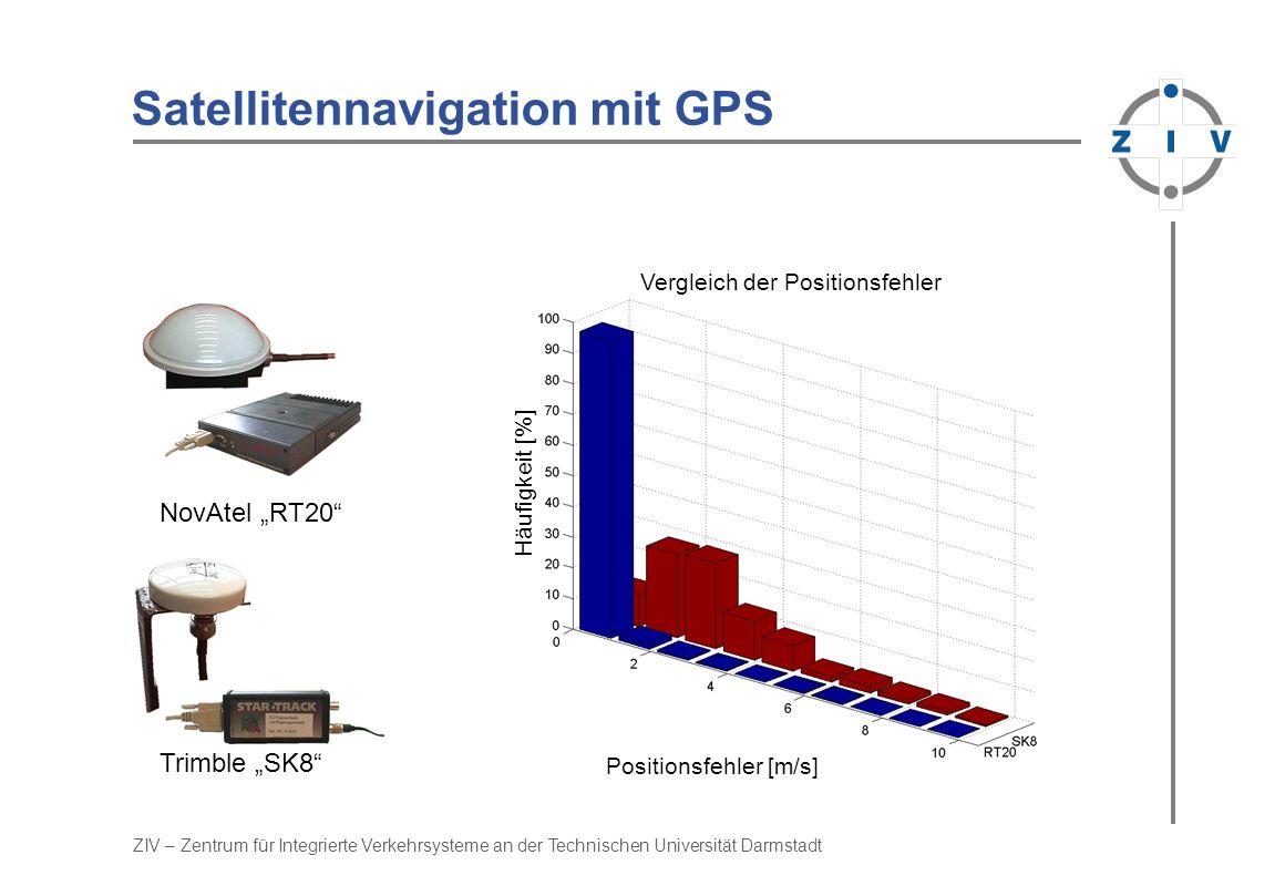 ZIV – Zentrum für Integrierte Verkehrsysteme an der Technischen Universität Darmstadt Satellitennavigation mit GPS Positionsfehler [m/s] Vergleich der Positionsfehler Häufigkeit [%] NovAtel RT20 Trimble SK8