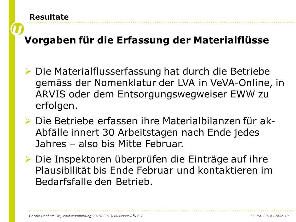 17. Mai 2014 Folie 10 Vorgaben für die Erfassung der Materialflüsse Die Materialflusserfassung hat durch die Betriebe gemäss der Nomenklatur der LVA i