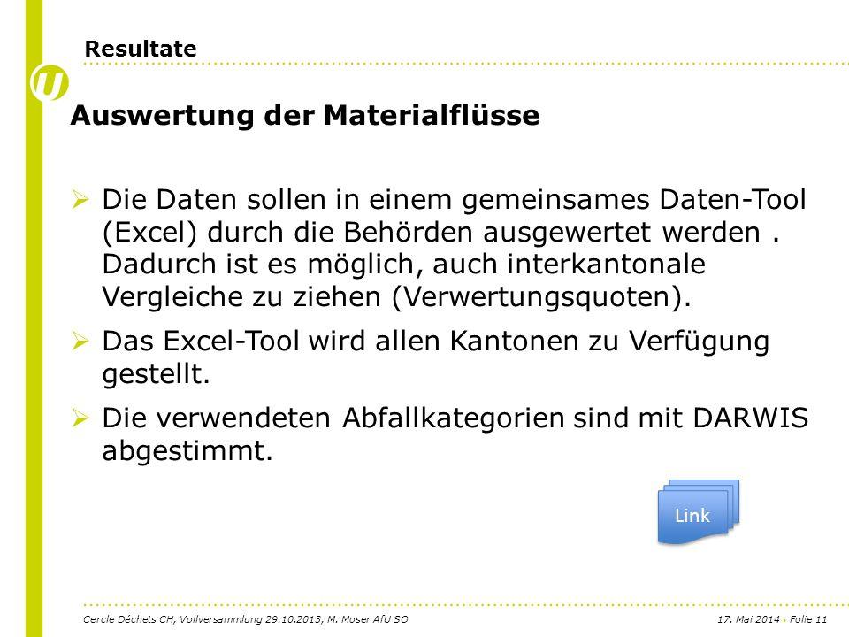 17. Mai 2014 Folie 11 Auswertung der Materialflüsse Die Daten sollen in einem gemeinsames Daten-Tool (Excel) durch die Behörden ausgewertet werden. Da