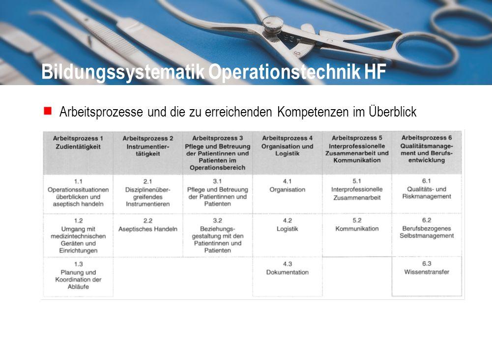 Bildungssystematik Operationstechnik HF Arbeitsprozesse und die zu erreichenden Kompetenzen im Überblick