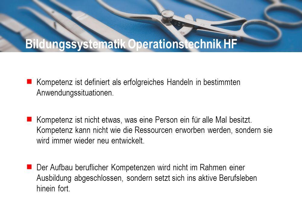 Bildungssystematik Operationstechnik HF Kompetenz ist definiert als erfolgreiches Handeln in bestimmten Anwendungssituationen. Kompetenz ist nicht etw