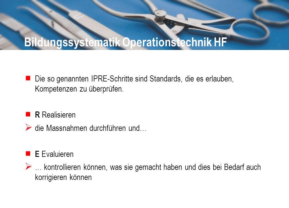 Bildungssystematik Operationstechnik HF Die so genannten IPRE-Schritte sind Standards, die es erlauben, Kompetenzen zu überprüfen. R Realisieren die M
