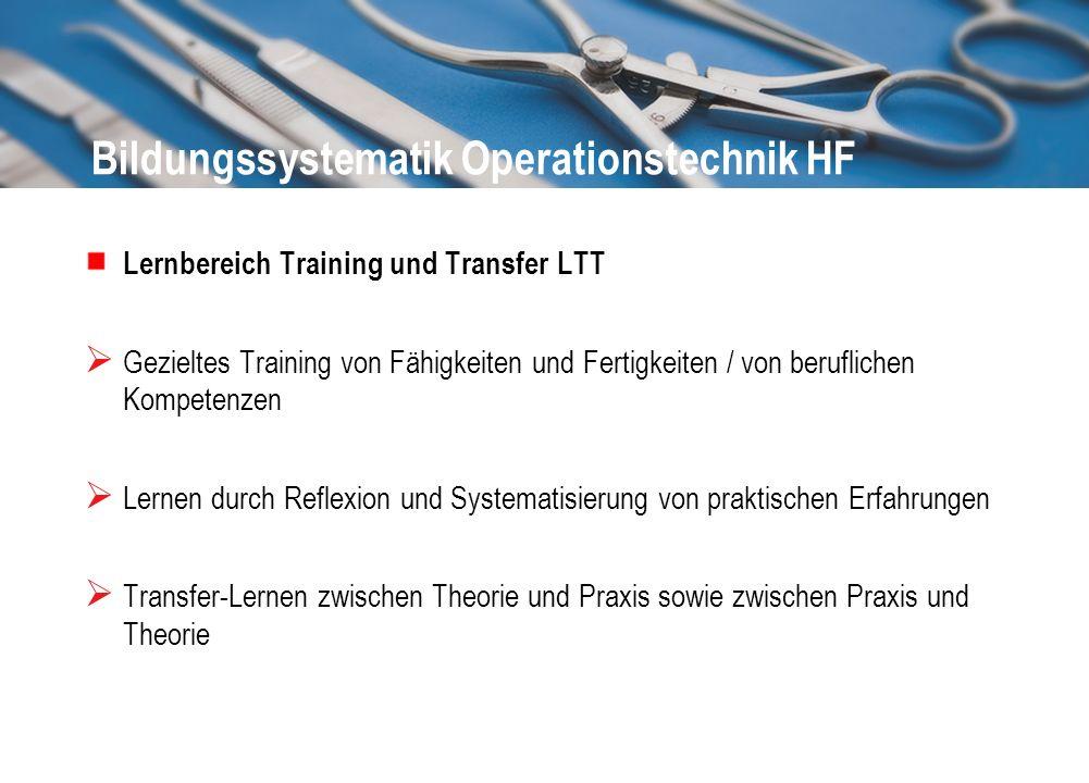 Bildungssystematik Operationstechnik HF Lernbereich Training und Transfer LTT Gezieltes Training von Fähigkeiten und Fertigkeiten / von beruflichen Ko
