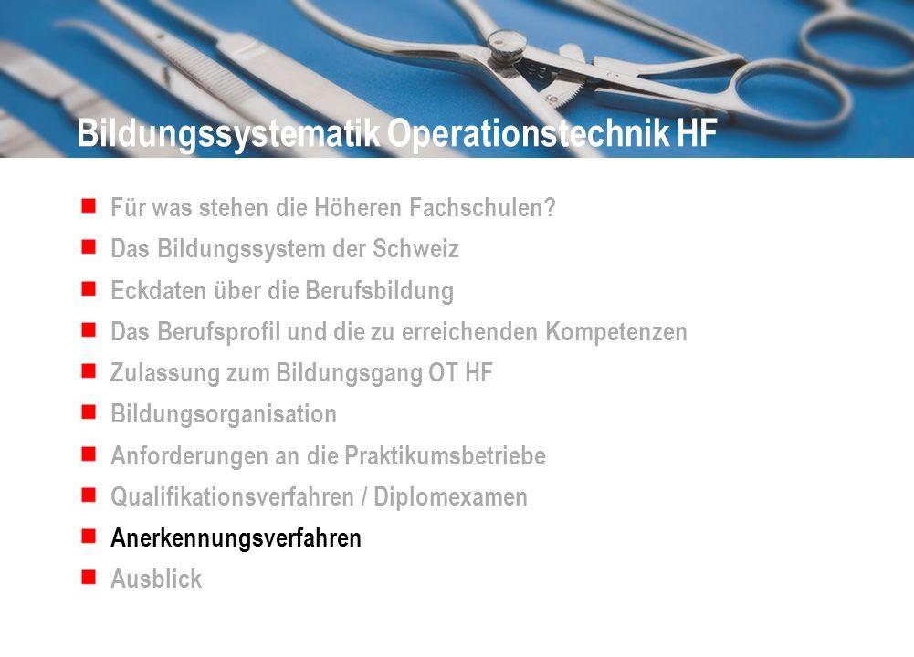 Bildungssystematik Operationstechnik HF Für was stehen die Höheren Fachschulen? Das Bildungssystem der Schweiz Eckdaten über die Berufsbildung Das Ber