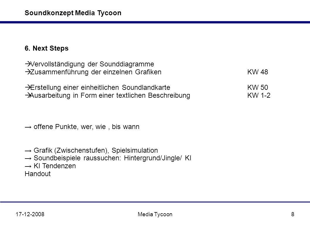 Soundkonzept Media Tycoon 17-12-2008Media Tycoon8 6.