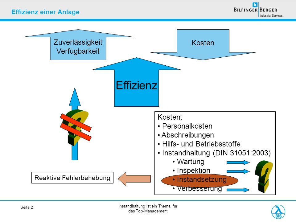 Instandhaltung ist ein Thema für das Top-Management Seite 3 Auswirkungen der reaktiven Instandhaltung auf die Effizienz Bei Betrieb einer Produktionsanlage ist es das oberste Ziel die Effizienz der Anlage zu steigern.