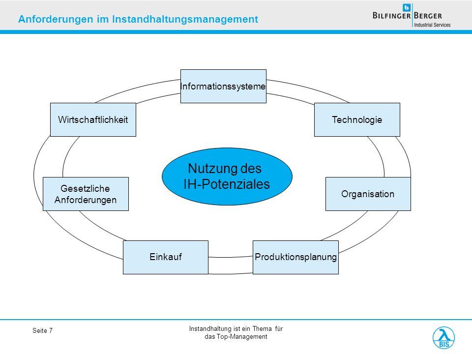 Instandhaltung ist ein Thema für das Top-Management Seite 8 Anforderungen im IH-Management Zur Nutzung des IH-Potenziales sind vielfältige Bereiche zu berücksichtigen Wirtschaftlichkeitsbetrachtungen (z.B.