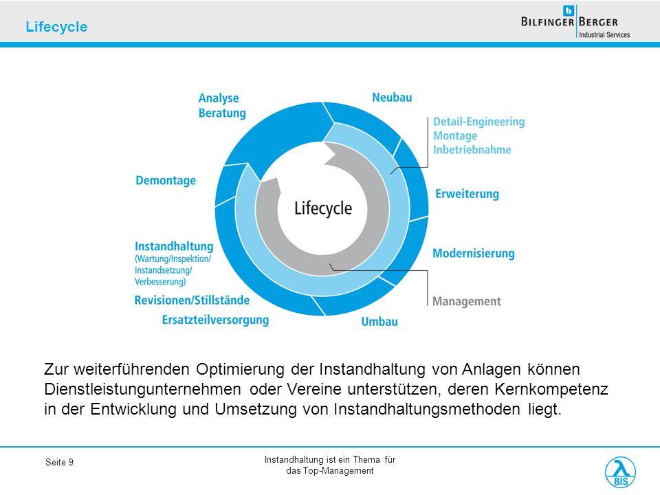 Instandhaltung ist ein Thema für das Top-Management Seite 9 Lifecycle Zur weiterführenden Optimierung der Instandhaltung von Anlagen können Dienstleis