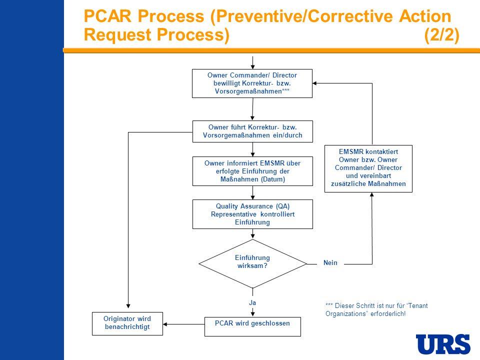 Employee Presentation 3-00 - p 20 PCAR Process (Preventive/Corrective Action Request Process)(2/2) Owner führt Korrektur- bzw.