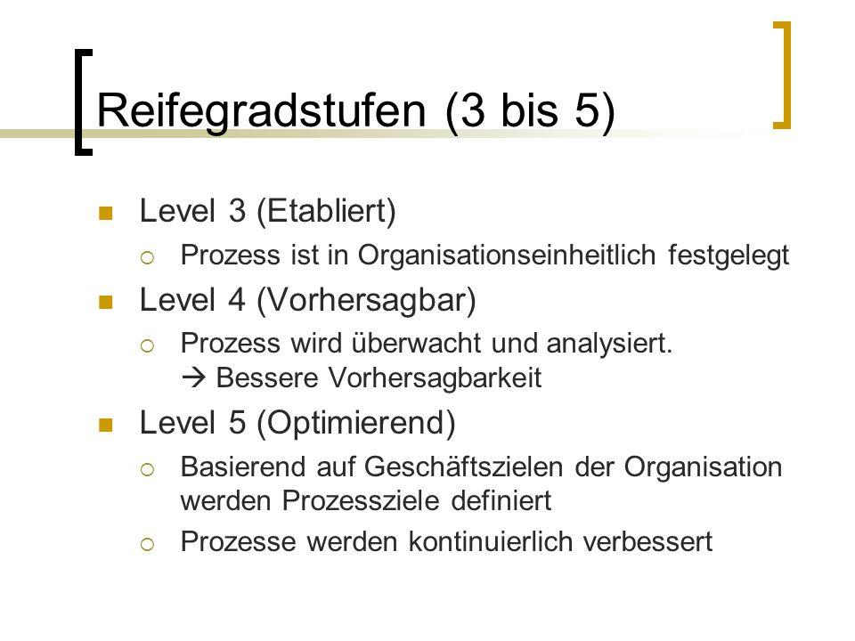 Reifegrad messen Stufe 0 (Unvollständig): Keine Anforderungen Stufe 1(Durchgeführt): Der implementierte Prozess erfüllt seinen Zweck