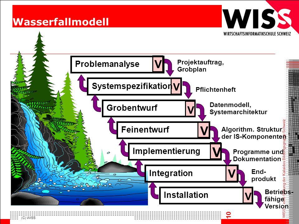 WISS – eine Stiftung der Kalaidos Bildungsgruppe Schweiz (C) WISS 10 Wasserfallmodell Grobentwurf V V V V V V V IntegrationInstallationFeinentwurfImpl