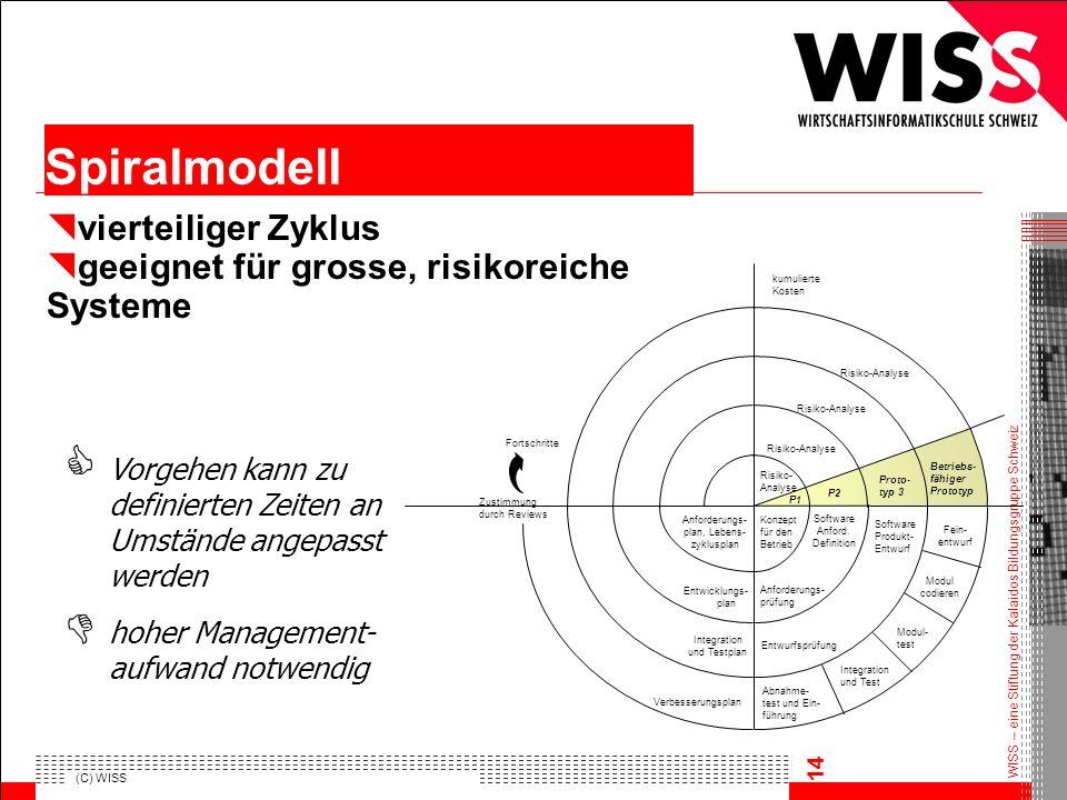 WISS – eine Stiftung der Kalaidos Bildungsgruppe Schweiz (C) WISS 14 vierteiliger Zyklus geeignet für grosse, risikoreiche Systeme Vorgehen kann zu de