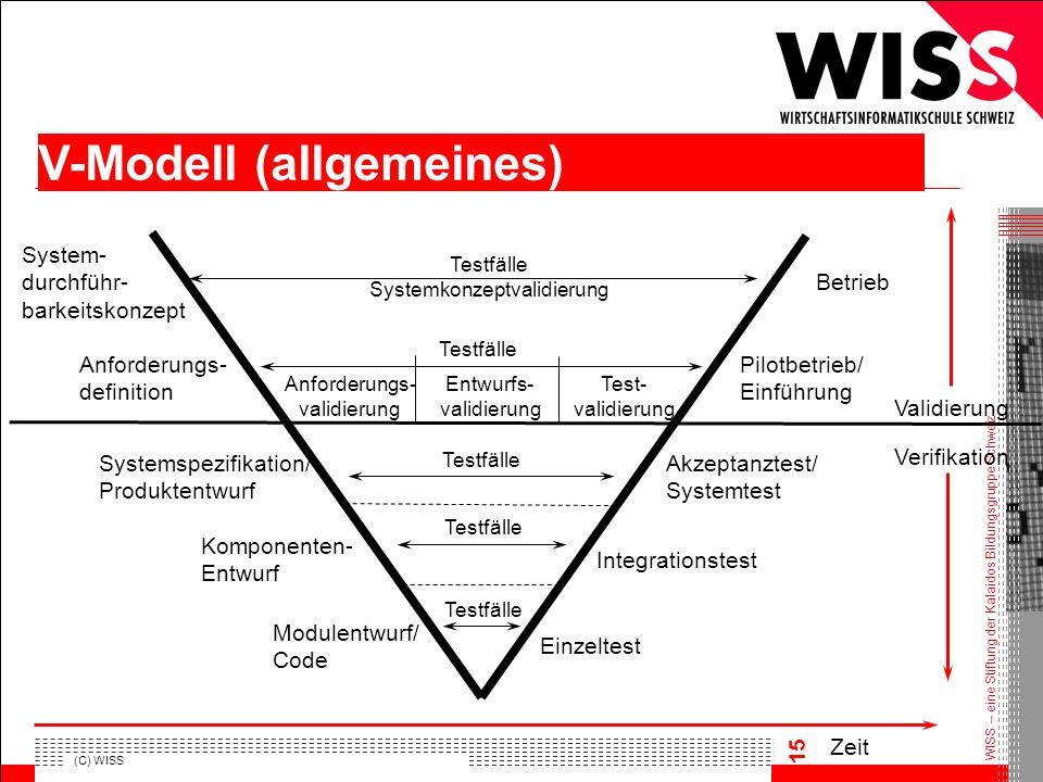 WISS – eine Stiftung der Kalaidos Bildungsgruppe Schweiz (C) WISS 15 V-Modell (allgemeines) System- durchführ- barkeitskonzept Anforderungs- definitio
