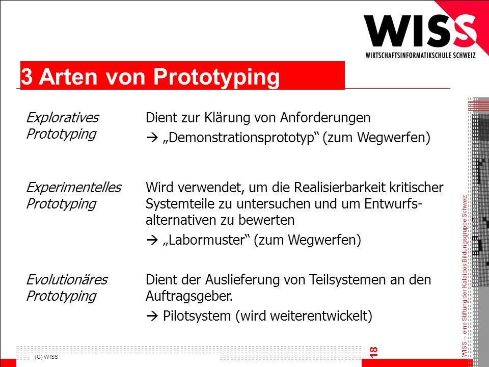 WISS – eine Stiftung der Kalaidos Bildungsgruppe Schweiz (C) WISS 18 Exploratives Prototyping Experimentelles Prototyping Evolutionäres Prototyping Di