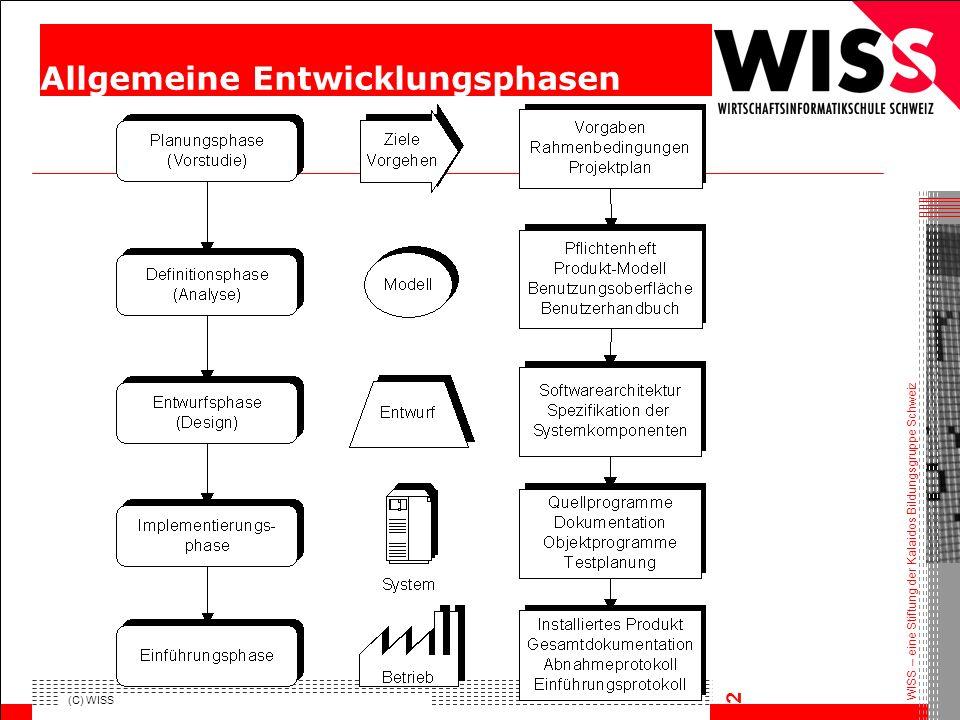 WISS – eine Stiftung der Kalaidos Bildungsgruppe Schweiz (C) WISS 2 Allgemeine Entwicklungsphasen
