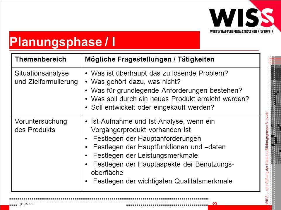 WISS – eine Stiftung der Kalaidos Bildungsgruppe Schweiz (C) WISS 3 Planungsphase / I ThemenbereichMögliche Fragestellungen / Tätigkeiten Situationsan