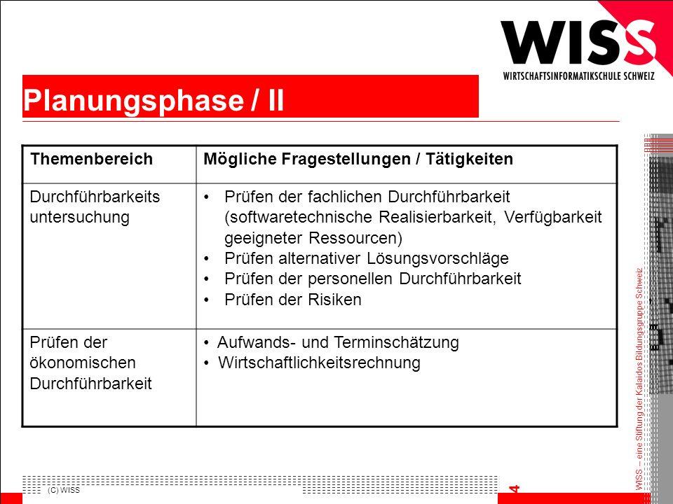 WISS – eine Stiftung der Kalaidos Bildungsgruppe Schweiz (C) WISS 4 Planungsphase / II ThemenbereichMögliche Fragestellungen / Tätigkeiten Durchführba