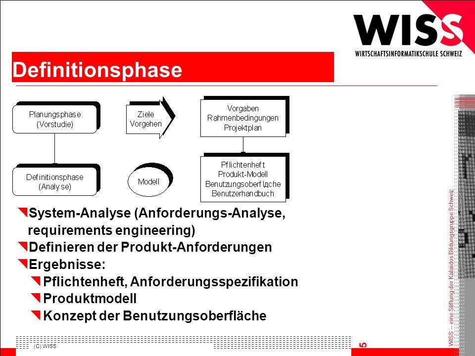 WISS – eine Stiftung der Kalaidos Bildungsgruppe Schweiz (C) WISS 5 Definitionsphase System-Analyse (Anforderungs-Analyse, requirements engineering) D