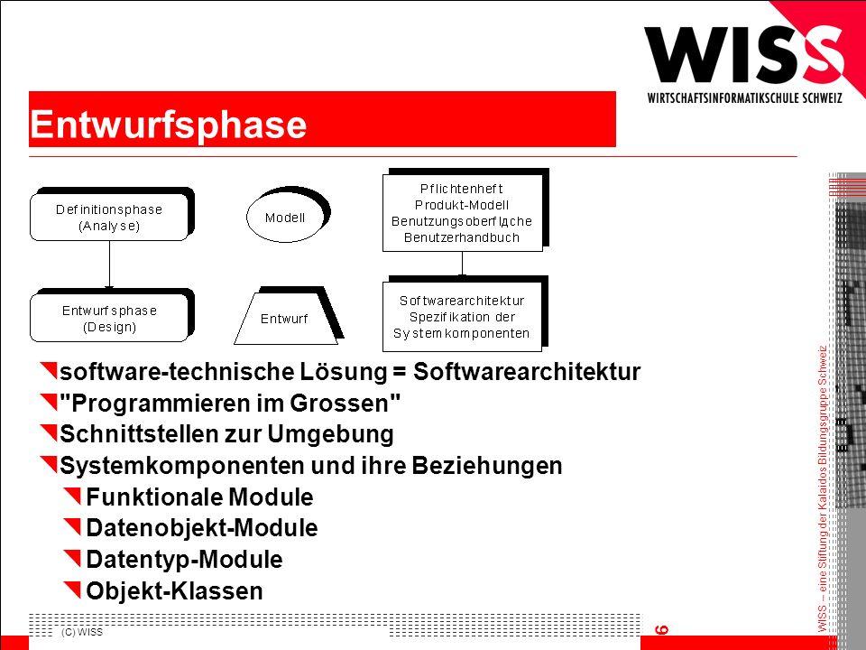 WISS – eine Stiftung der Kalaidos Bildungsgruppe Schweiz (C) WISS 6 Entwurfsphase software technische Lösung = Softwarearchitektur