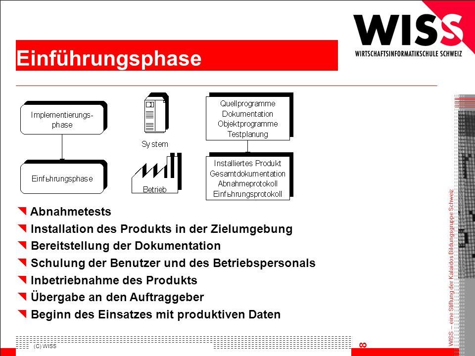 WISS – eine Stiftung der Kalaidos Bildungsgruppe Schweiz (C) WISS 8 Einführungsphase Abnahmetests Installation des Produkts in der Zielumgebung Bereit