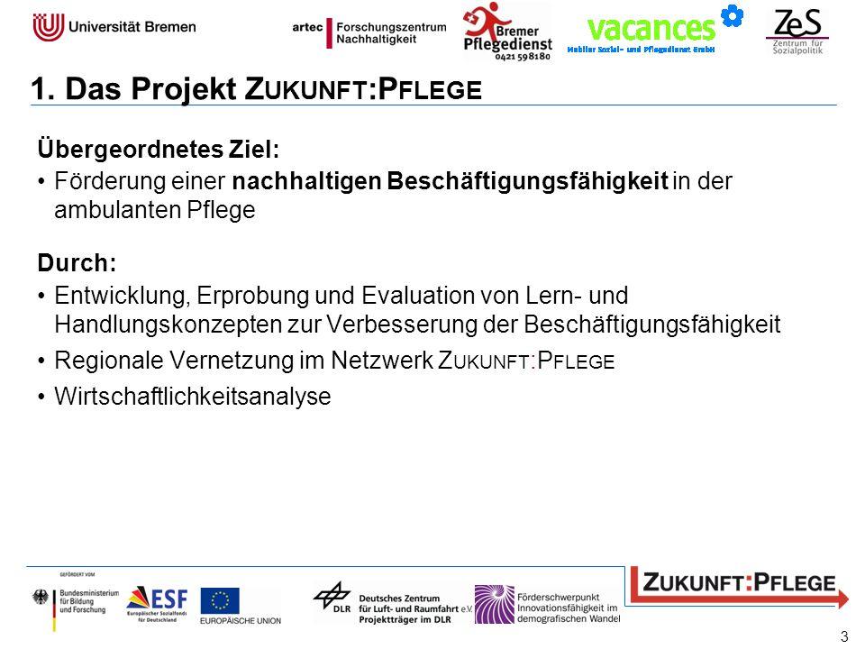 Übergeordnetes Ziel: Förderung einer nachhaltigen Beschäftigungsfähigkeit in der ambulanten Pflege Durch: Entwicklung, Erprobung und Evaluation von Le