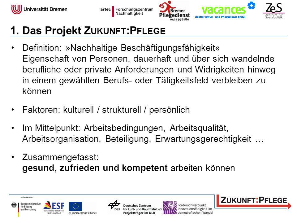 Definition: »Nachhaltige Beschäftigungsfähigkeit« Eigenschaft von Personen, dauerhaft und über sich wandelnde berufliche oder private Anforderungen un