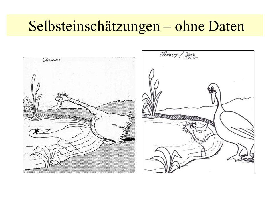 Qualitätsentwicklung (Deming Zyklus) 1.plan 2. do3.