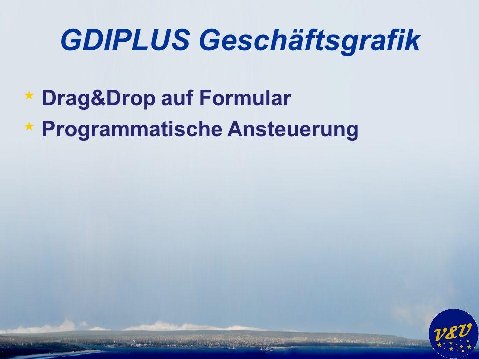 GDIPLUS Geschäftsgrafik * Drag&Drop auf Formular * Programmatische Ansteuerung