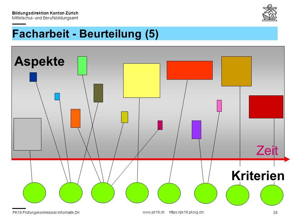 PK19 Prüfungskommission Informatik ZH www.pk19.ch https://pk19.pkorg.ch/ Bildungsdirektion Kanton Zürich Mittelschul- und Berufsbildungsamt 28 Facharbeit - Beurteilung (5) Aspekte Zeit Kriterien