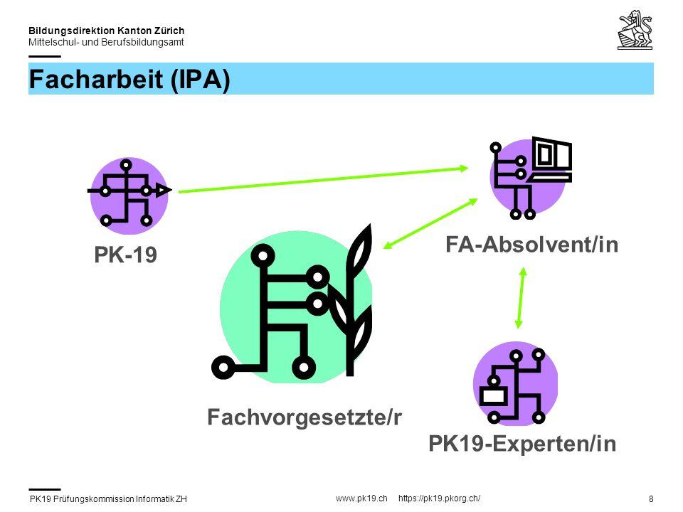 PK19 Prüfungskommission Informatik ZH www.pk19.ch https://pk19.pkorg.ch/ Bildungsdirektion Kanton Zürich Mittelschul- und Berufsbildungsamt 8 Facharbeit (IPA) FA-Absolvent/in PK19-Experten/in Fachvorgesetzte/r PK-19