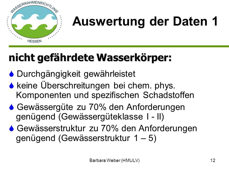Barbara Weber (HMULV)12 Durchgängigkeit gewährleistet keine Überschreitungen bei chem. phys. Komponenten und spezifischen Schadstoffen Gewässergüte zu