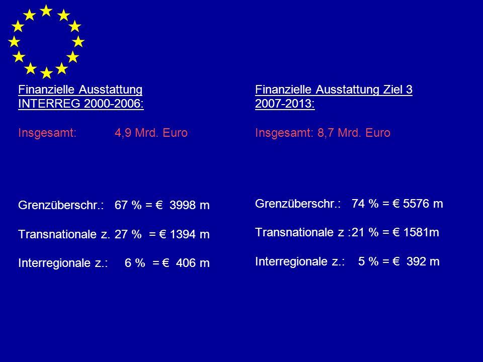Finanzielle Ausstattung INTERREG 2000-2006: Insgesamt: 4,9 Mrd.