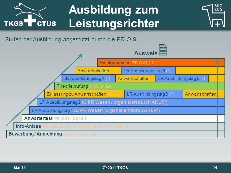© 2011 TKGS 14 Ausbildung zum Leistungsrichter Mai 14Mai 14 Bewerbung / Anmeldung PR-O-91 / 2.1 / 2.2 Info-Anlass (Orientierung an Anwärter durch C PR