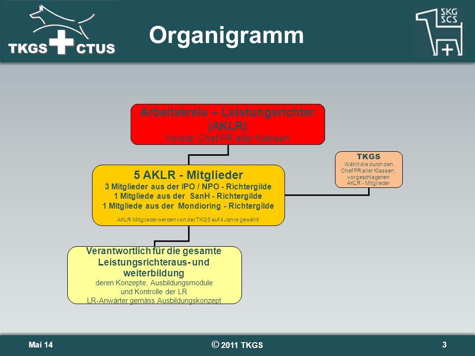 © 2011 TKGS 3 Organigramm Mai 14Mai 14 TKGS Wählt die durch den Chef PR aller Klassen, vorgeschlagenen AKLR - Mitglieder Arbeitskreis – Leistungsricht