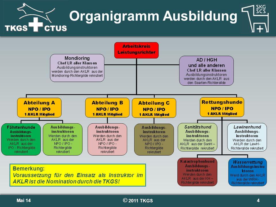 © 2011 TKGS 4 Organigramm Ausbildung Mai 14Mai 14 Bemerkung: Voraussetzung für den Einsatz als Instruktor im AKLR ist die Nomination durch die TKGS!