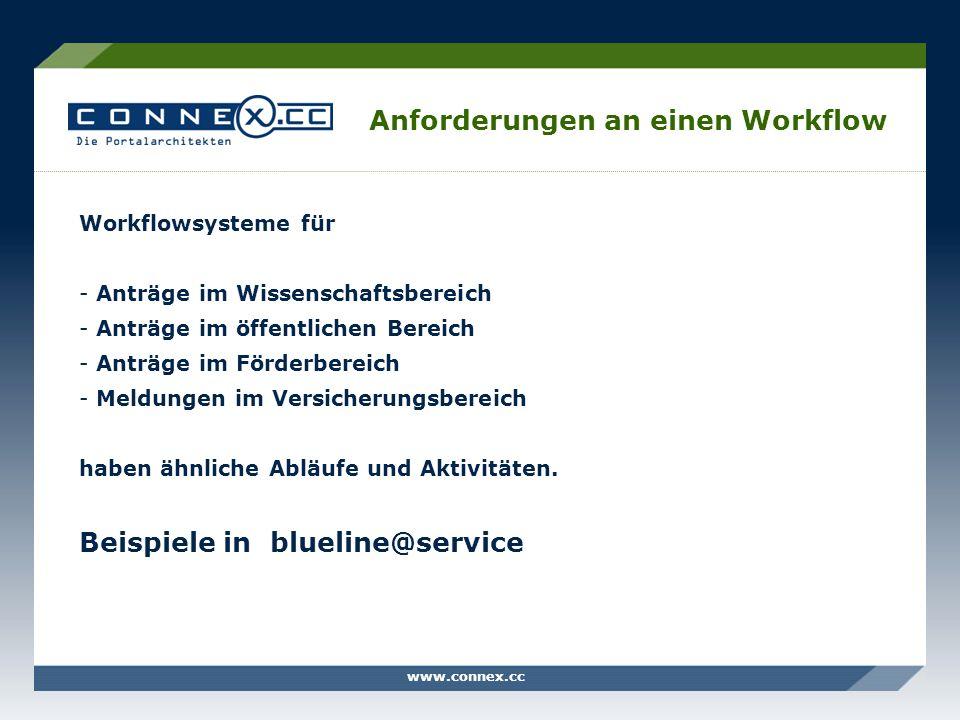 www.connex.cc Anforderungen an einen Workflow Workflowsysteme für -Anträge im Wissenschaftsbereich -Anträge im öffentlichen Bereich -Anträge im Förder