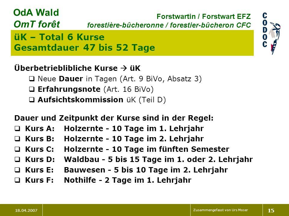 18.04.2007 Zusammengefasst von Urs Moser 15 OdA Wald OmT forêt Forstwartin / Forstwart EFZ forestière-bûcheronne / forestier-bûcheron CFC üK – Total 6