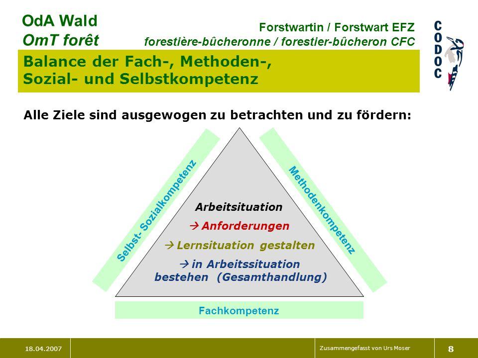 18.04.2007 Zusammengefasst von Urs Moser 8 OdA Wald OmT forêt Forstwartin / Forstwart EFZ forestière-bûcheronne / forestier-bûcheron CFC Balance der F