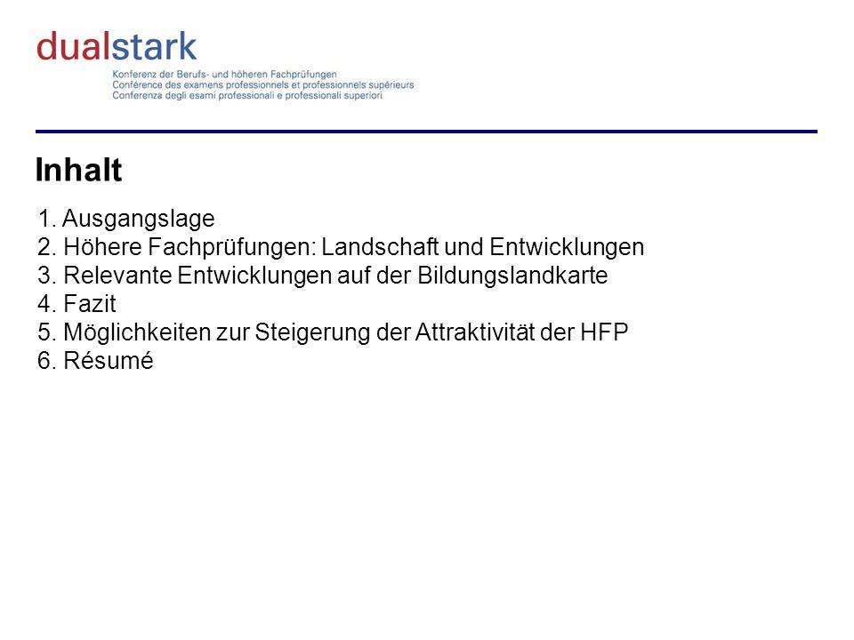 1.Ausgangslage 2. Höhere Fachprüfungen: Landschaft und Entwicklungen 3.