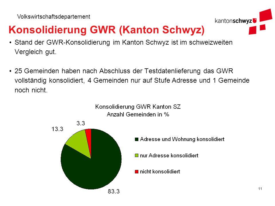 11 Volkswirtschaftsdepartement Konsolidierung GWR (Kanton Schwyz) Stand der GWR-Konsolidierung im Kanton Schwyz ist im schweizweiten Vergleich gut. 25