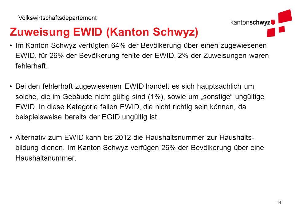 14 Volkswirtschaftsdepartement Im Kanton Schwyz verfügten 64% der Bevölkerung über einen zugewiesenen EWID, für 26% der Bevölkerung fehlte der EWID, 2
