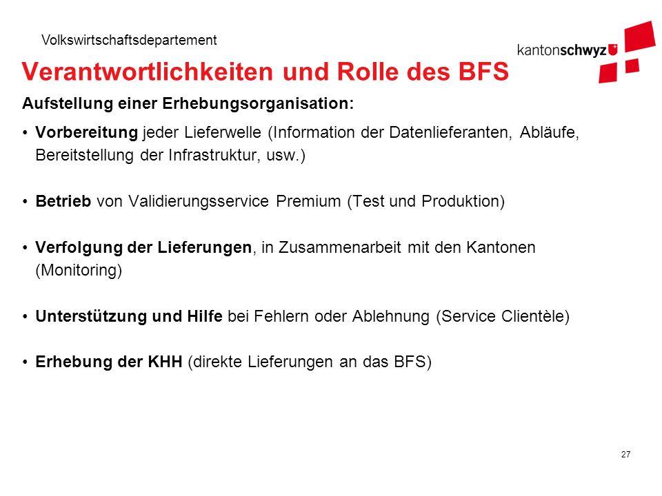 27 Volkswirtschaftsdepartement Verantwortlichkeiten und Rolle des BFS Aufstellung einer Erhebungsorganisation: Vorbereitung jeder Lieferwelle (Informa