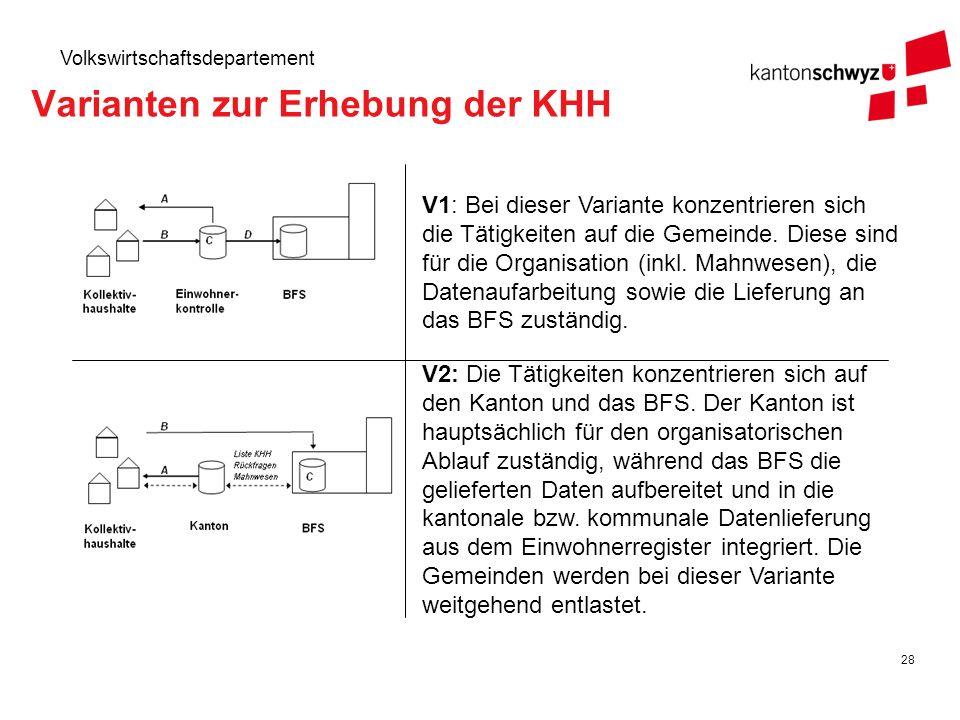 28 Volkswirtschaftsdepartement Varianten zur Erhebung der KHH V1: Bei dieser Variante konzentrieren sich die Tätigkeiten auf die Gemeinde. Diese sind
