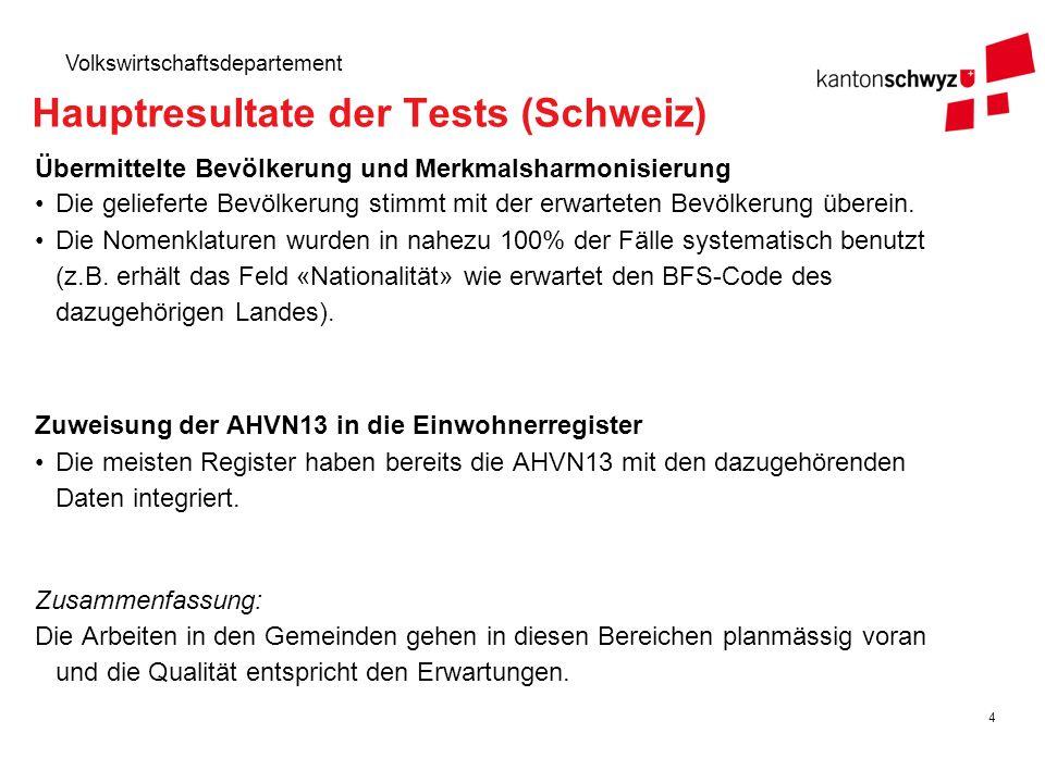 5 Volkswirtschaftsdepartement Hauptresultate der Tests (Schweiz) Stand Bereinigung GWR Achtung: Diese Arbeit ist Voraussetzung für die weitere Vorgehensweise.