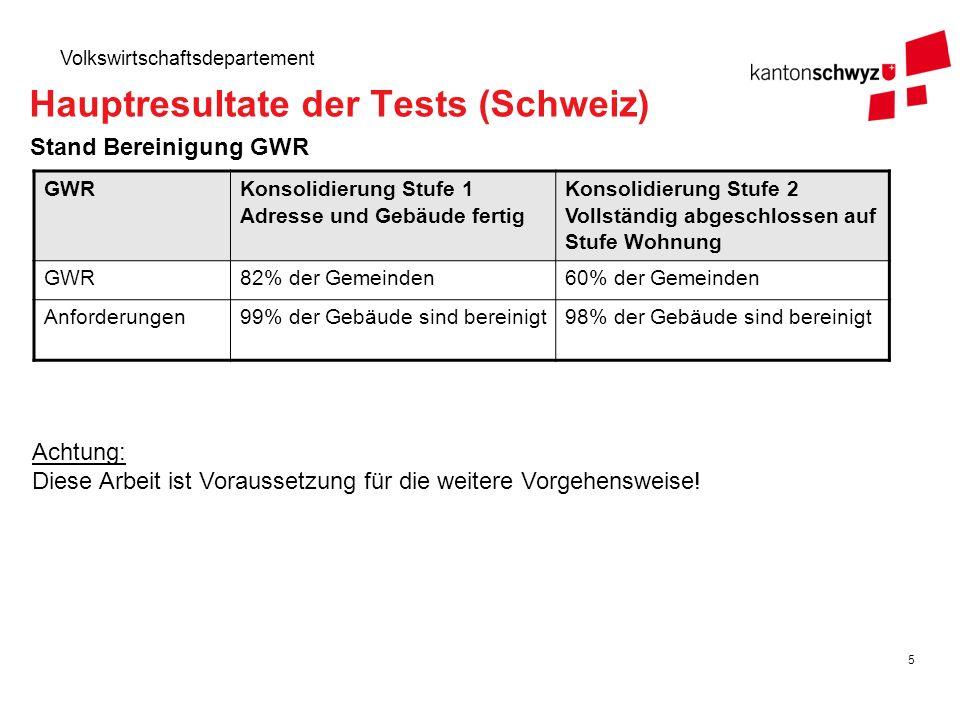 5 Volkswirtschaftsdepartement Hauptresultate der Tests (Schweiz) Stand Bereinigung GWR Achtung: Diese Arbeit ist Voraussetzung für die weitere Vorgehe