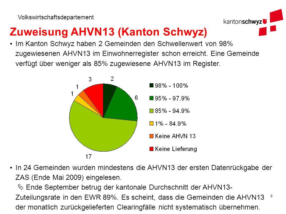 8 Volkswirtschaftsdepartement Im Kanton Schwyz haben 2 Gemeinden den Schwellenwert von 98% zugewiesenen AHVN13 im Einwohnerregister schon erreicht. Ei
