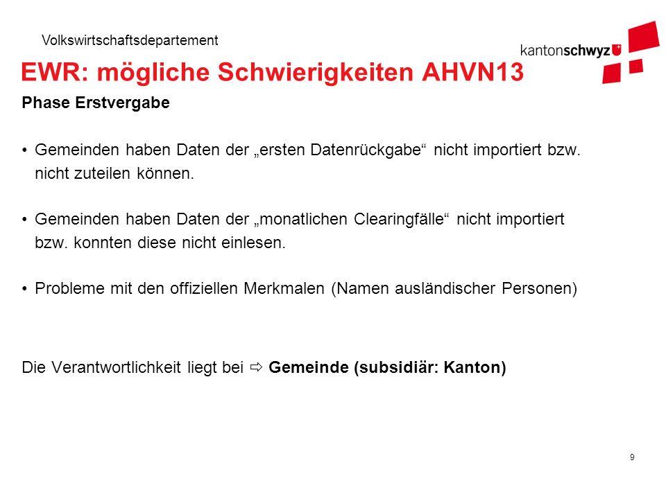 20 Volkswirtschaftsdepartement Abschluss Projekt AHVN13 Das Projekt wird seitens BFS nach… - der Nachlieferung der fehlenden Daten in die Gemeinden - der produktiven Einführung der Meldungen der Bundesregister an die Einwohnerkontrollen ab Anfang 2010 … abgeschlossen.