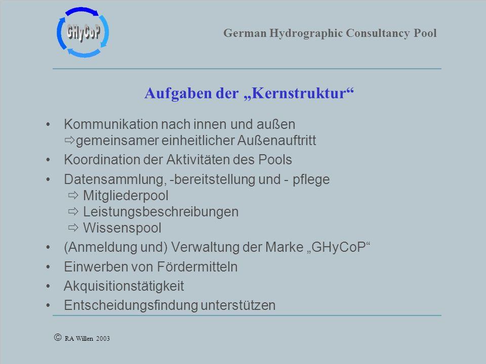 German Hydrographic Consultancy Pool RA Willen 2003 Kommunikation nach innen und außen gemeinsamer einheitlicher Außenauftritt Koordination der Aktivi