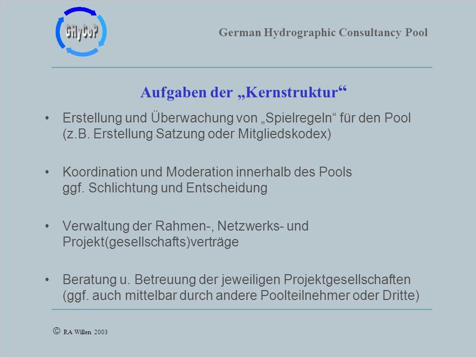German Hydrographic Consultancy Pool RA Willen 2003 Erstellung und Überwachung von Spielregeln für den Pool (z.B. Erstellung Satzung oder Mitgliedskod