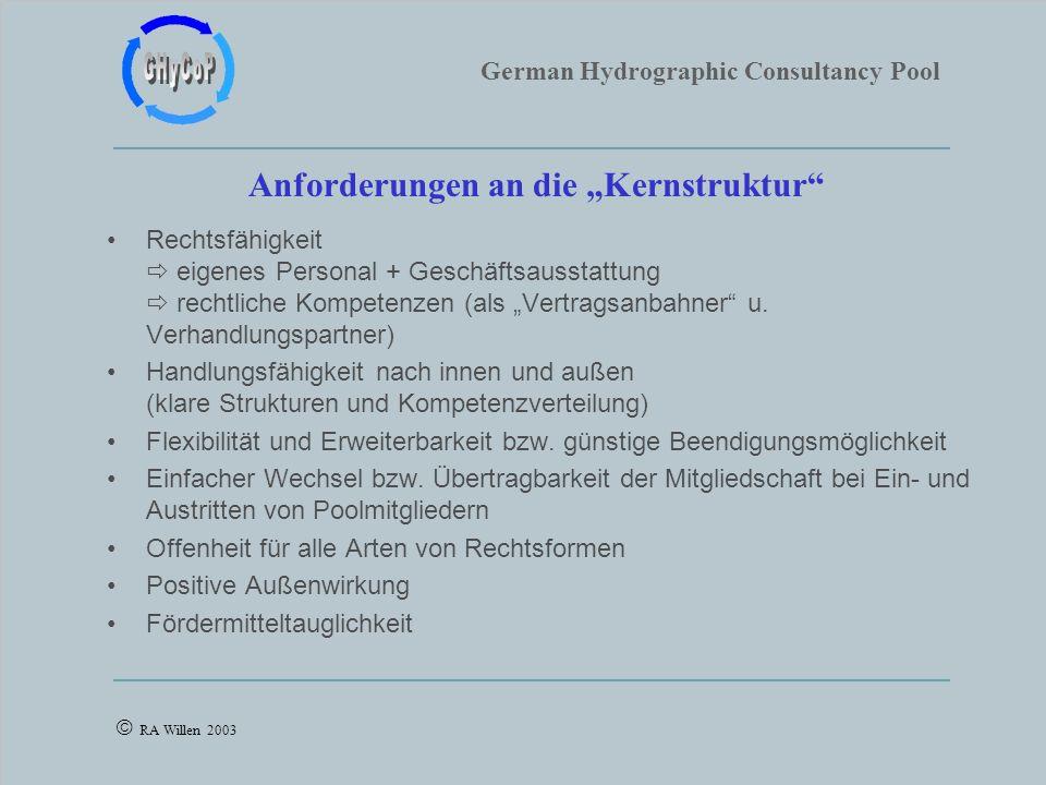 German Hydrographic Consultancy Pool RA Willen 2003 Rechtsfähigkeit eigenes Personal + Geschäftsausstattung rechtliche Kompetenzen (als Vertragsanbahn